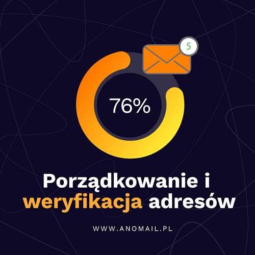 Weryfikacja baz adresowych e-mail